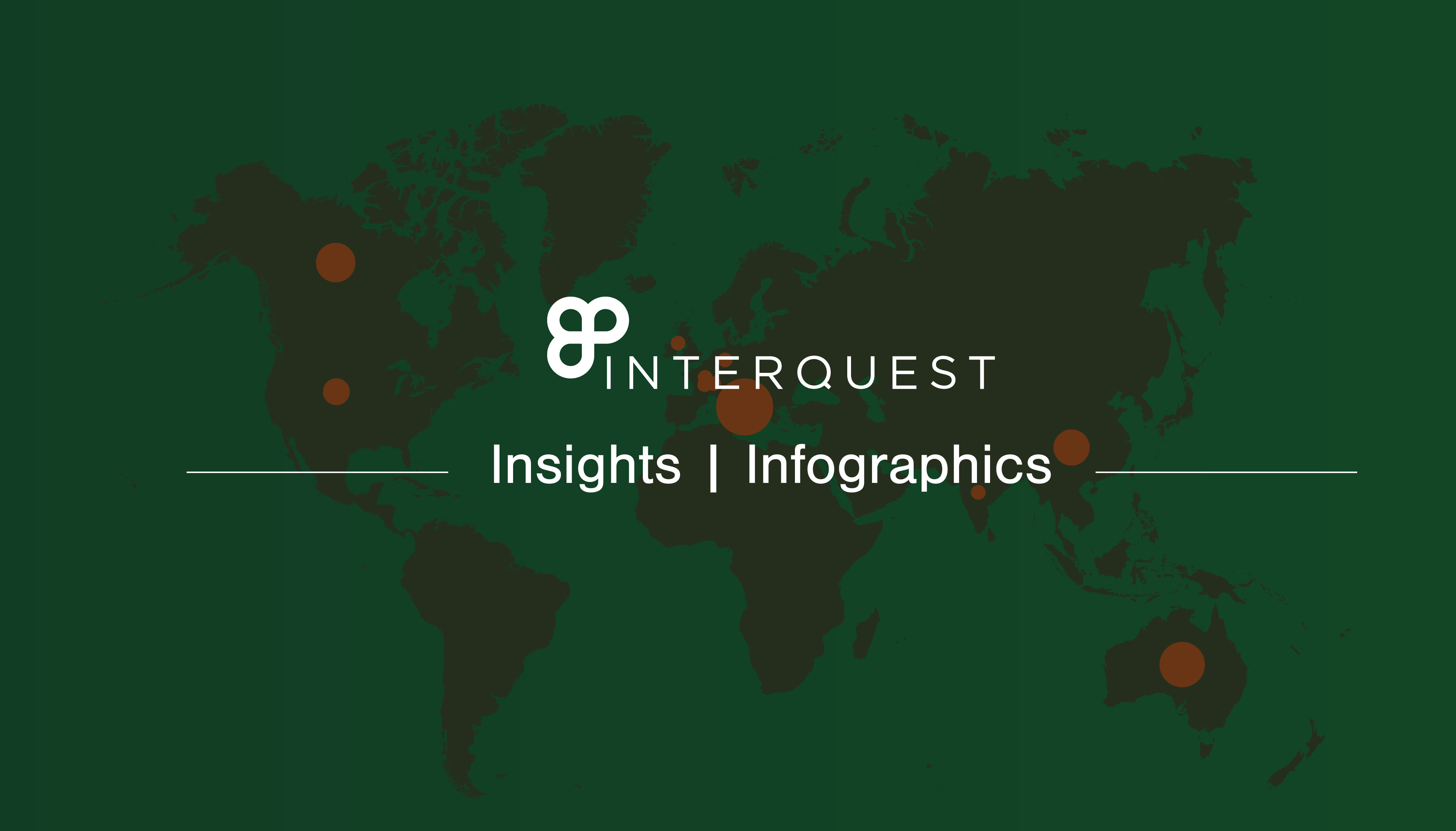 InterQuest Insights banner for data scientist growth and demand infographic