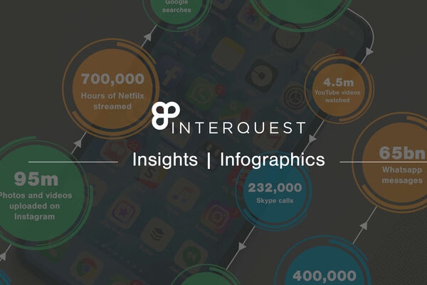 InterQuest Insights banner for an infographic about a day in the life of data