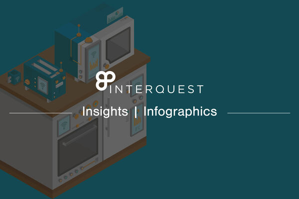 A header banner for an infographic about the internet of things InterQuest branded