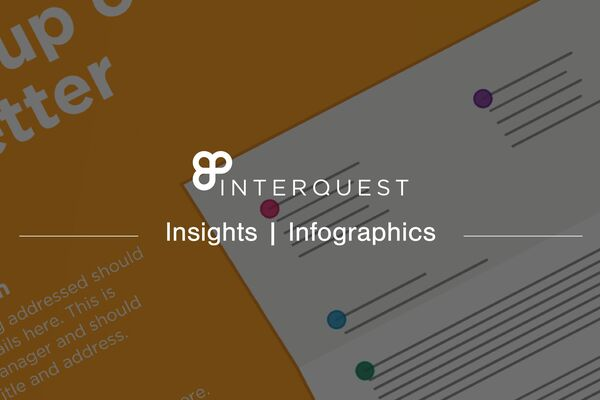 InterQuest infographic banner for an infographic about what to include in a cover letter