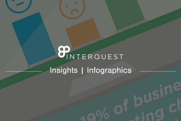 inter quest insights infographics banner