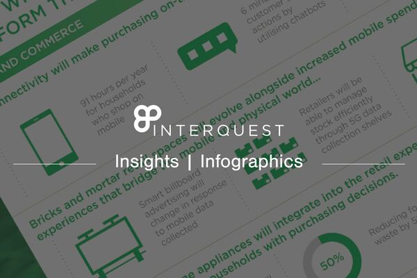 InterQuest insights infographics banner about 5G technology