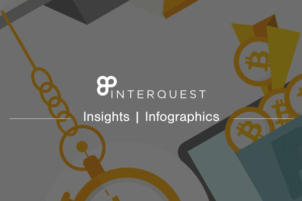 InterQuest insights bitcoin infographics banner