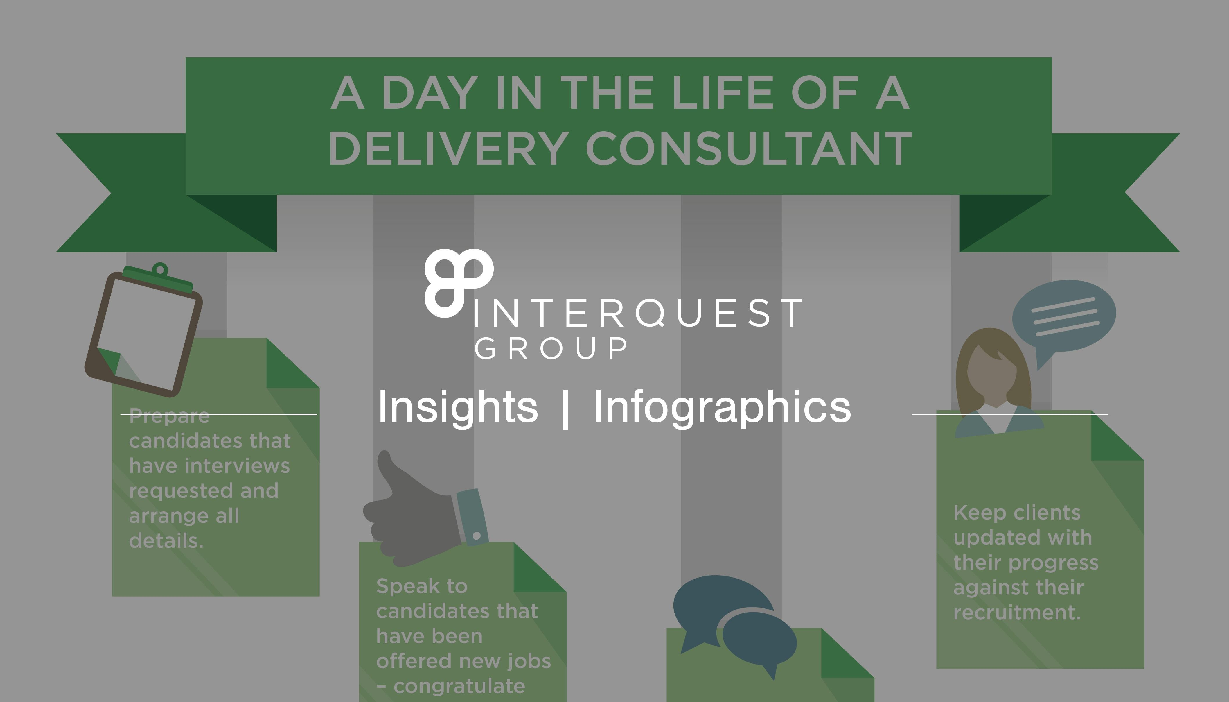 A day in the life of a delivery consultant infographic banner