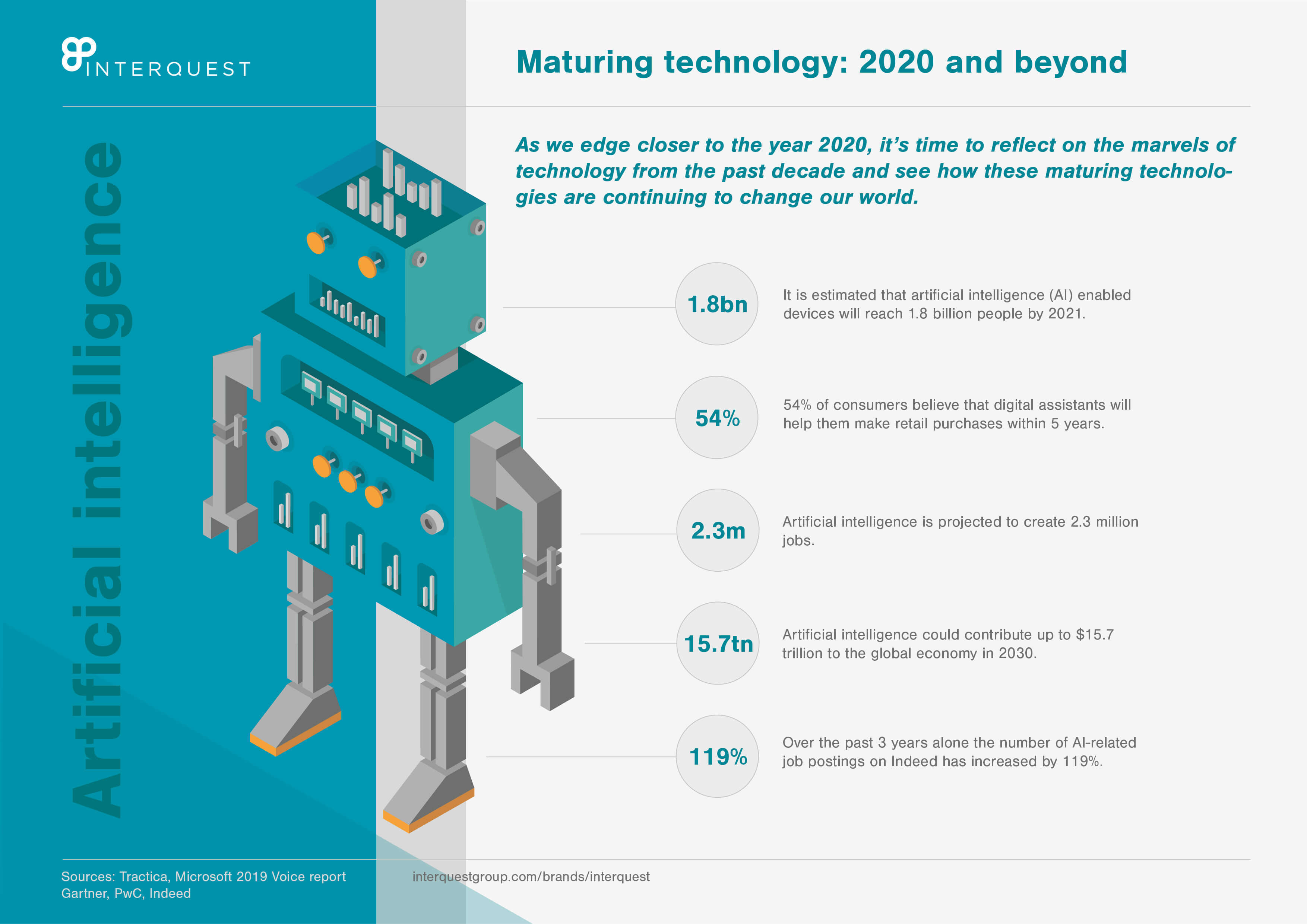 Maturing artificial intelligence technology: 2020 and beyond page 1